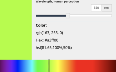 Wavelength to color
