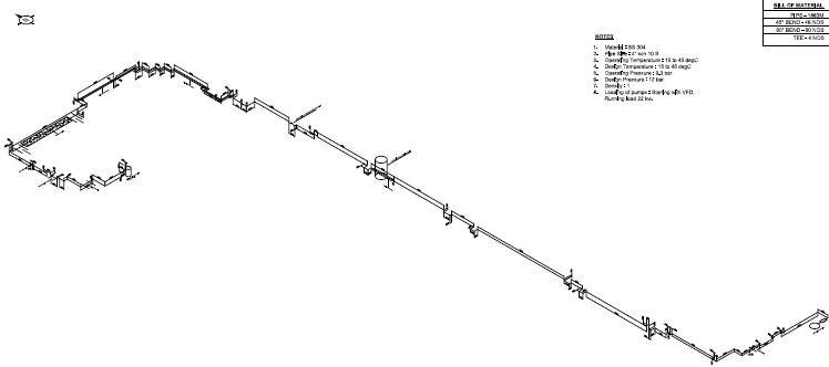 EPCC of New Demin water Plant (50 m3perhr. capacity)