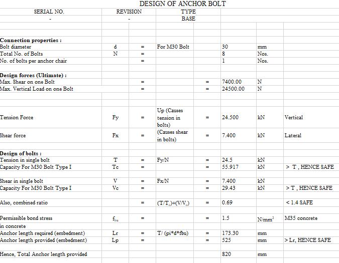 Fire Water tank API 650 -4