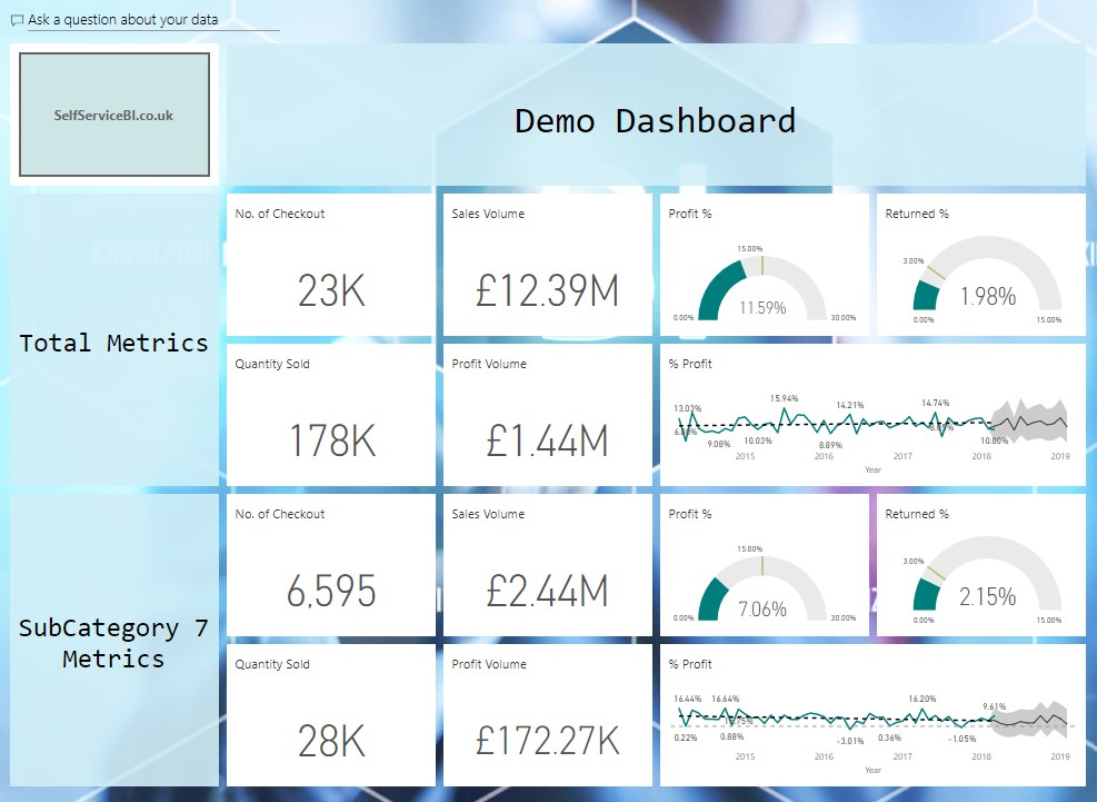 Demo Commercial Dashboard