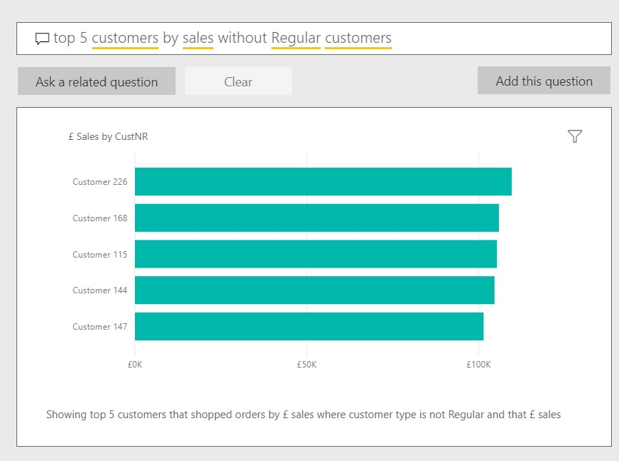 Q & A - Natural Language Query in Power BI