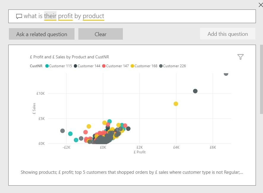 Q & A follow-up question- Natural Language Query in Power BI