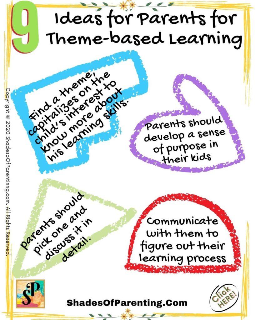 Facilitate Theme-Based Learning