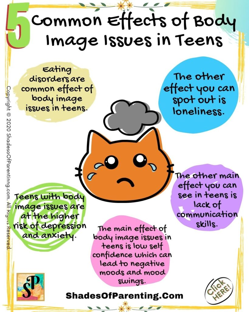 Effects of Body Image Issues in Teens