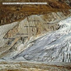 Evolución de los glaciares alpinos