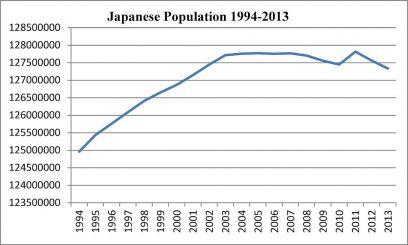 Japan_population