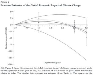 economic_impact_climate_change