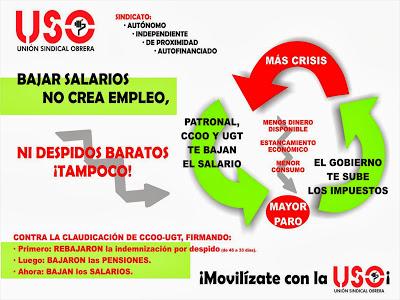 uso contra la reforma laboral