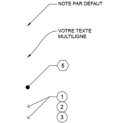AutoCAD Styles de lignes de repère multiples