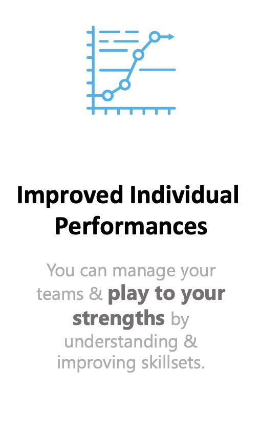 Increased Individual Performances