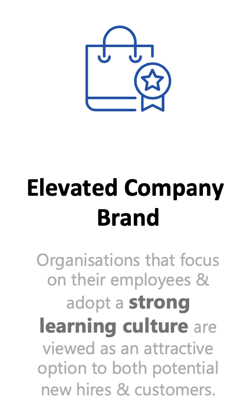 People - Elevanted Company Brand with People