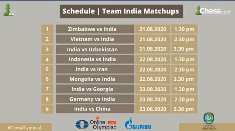 Schedule Team India Chess Olympaid 2020