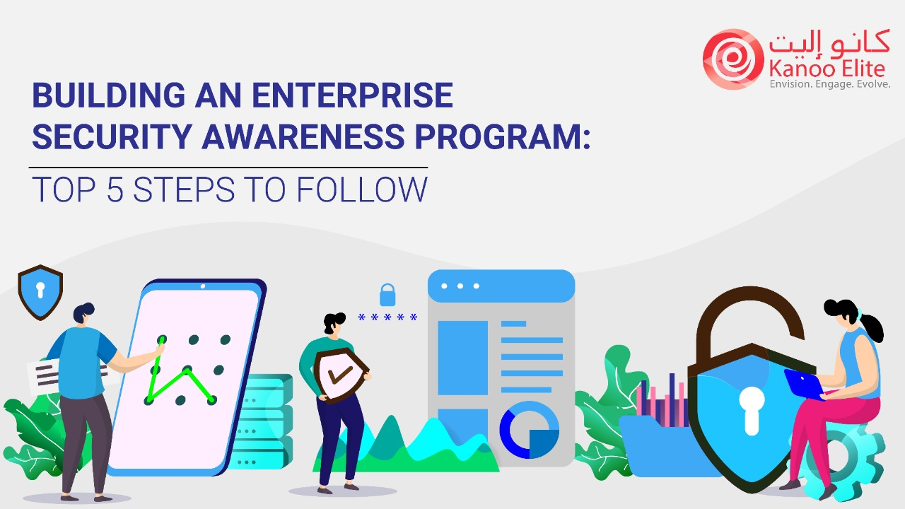Enterprise Security Awareness Program Banner