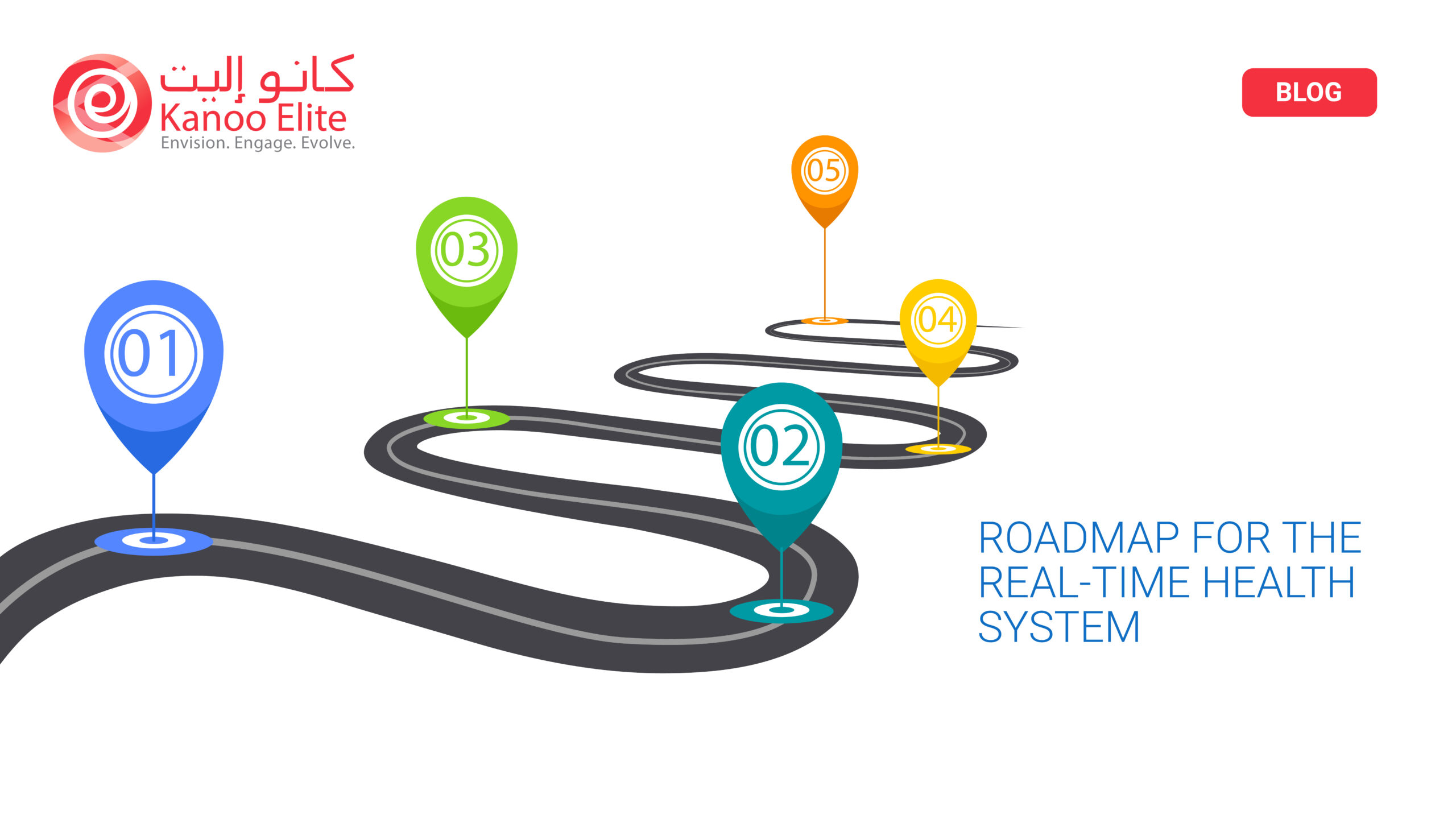 Roadmap for the Real-Time Health System