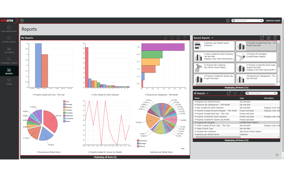 charts representing workflow management on WEBcnx