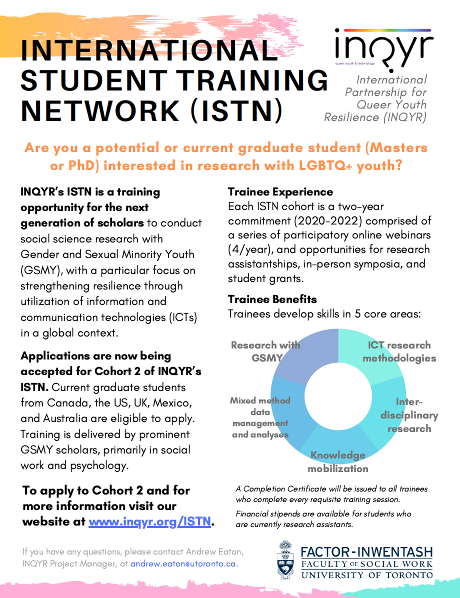 International Partnership for Queer Youth Resilience – International Student Training Network (ISTN) (PhD and MA)