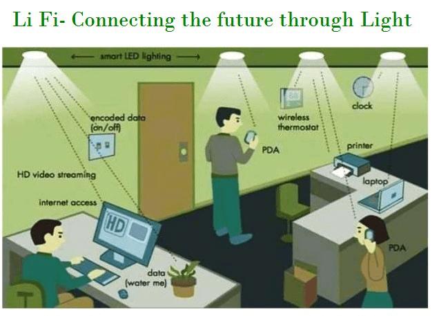 Connecting the future through li-fi