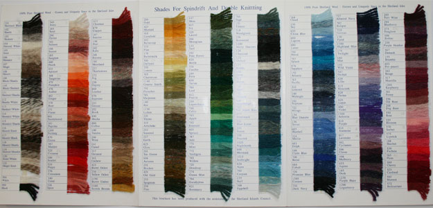 Read more about the article Fair Isle Yarn