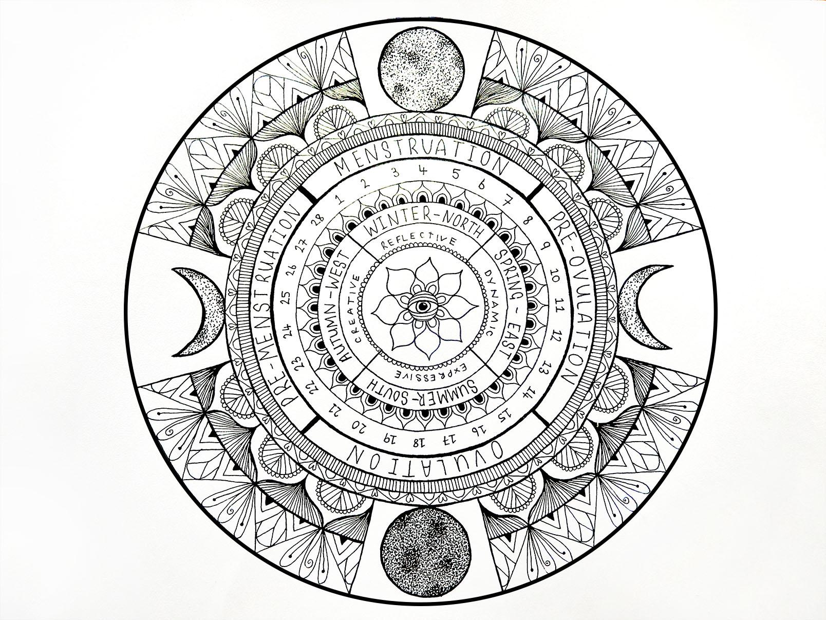 Menstrual Mandala