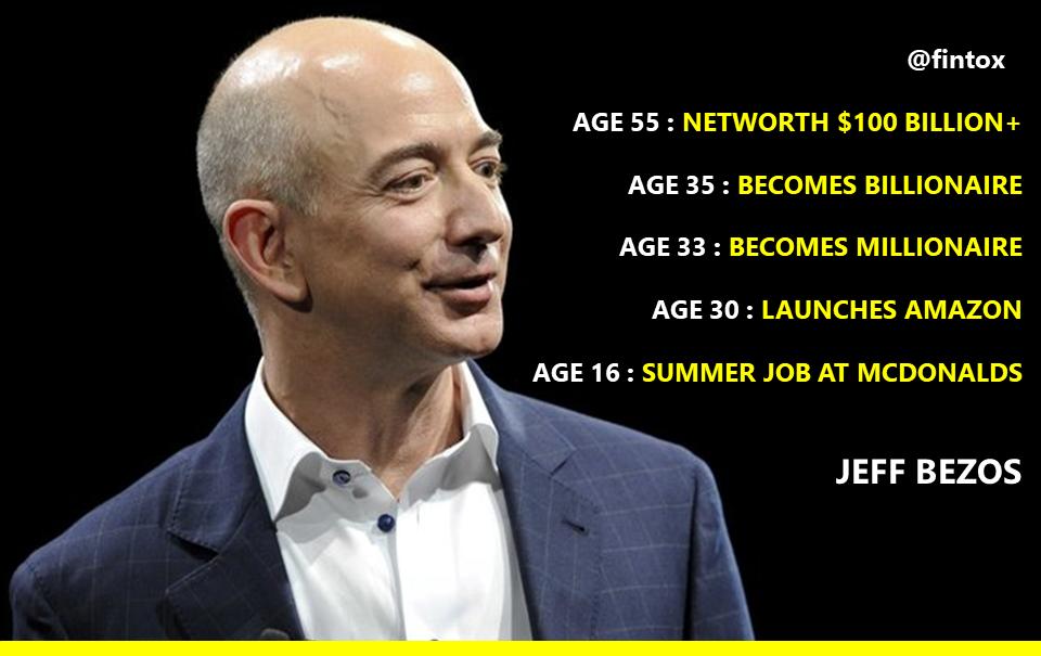 Finance gallery - Jeff Bezos