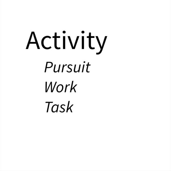 Proposing Work – Activity