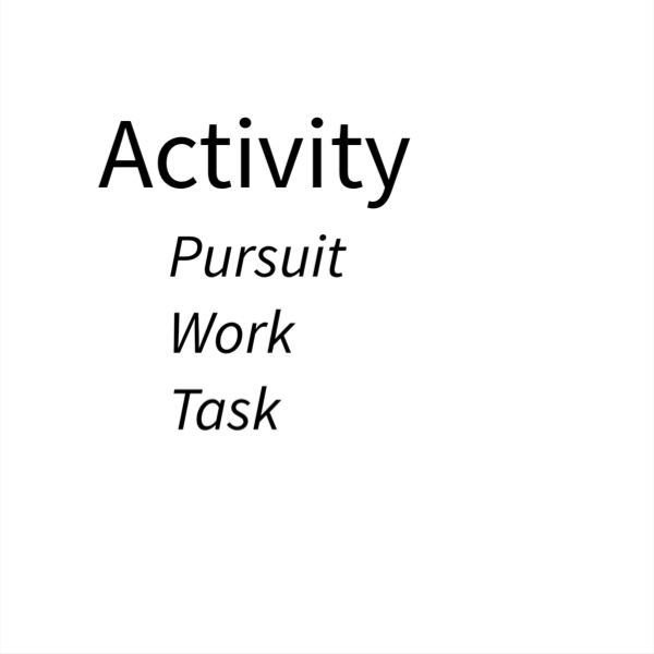 Looking Back – Activity