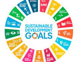 International Conference on Multidisciplinary Research Towards Sustainable Development