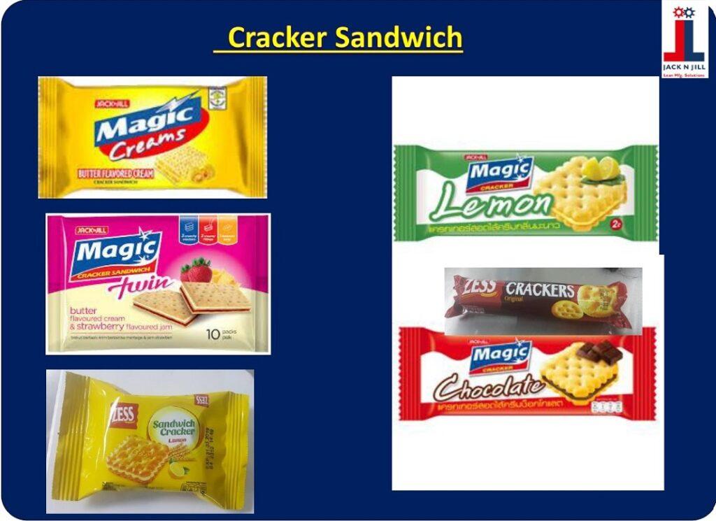 Cracker Sandwich - Product Portfolio