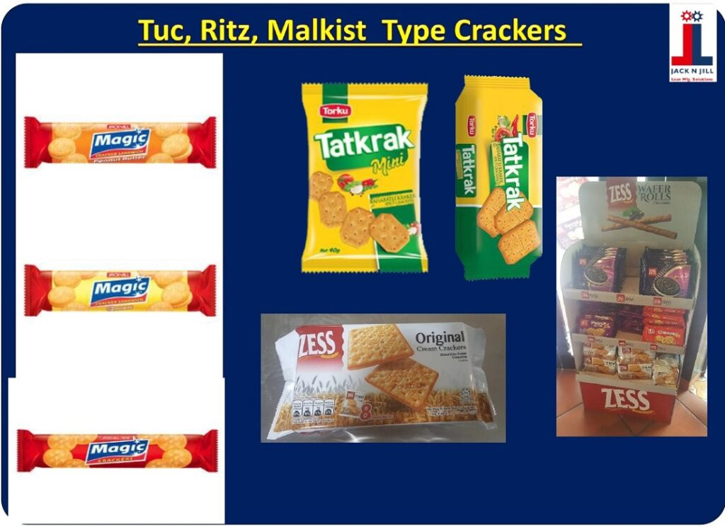 Tuc,Ritz,Malkist Type Crackers - Product Portfolio