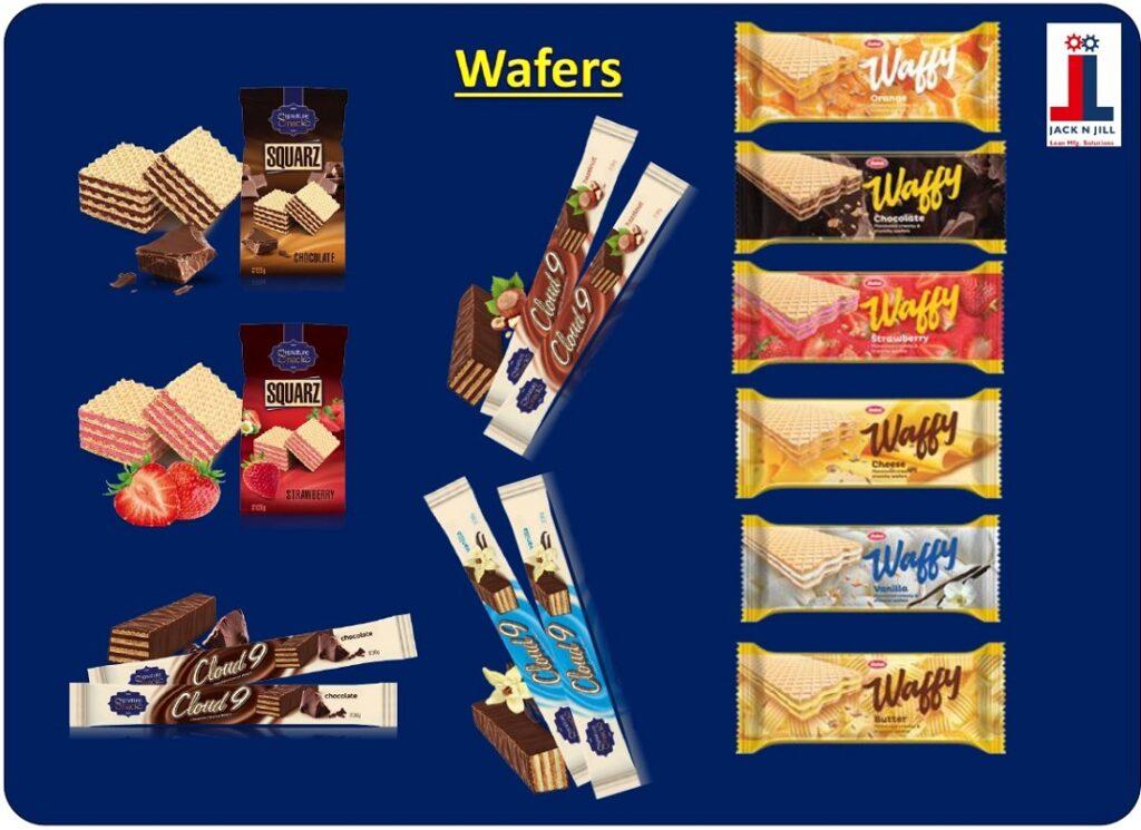 Wafers - Product Portfolio