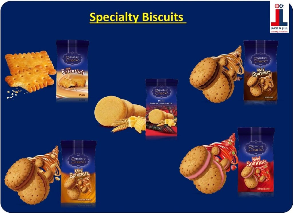 Specialty Biscuits1 - Product Portfolio