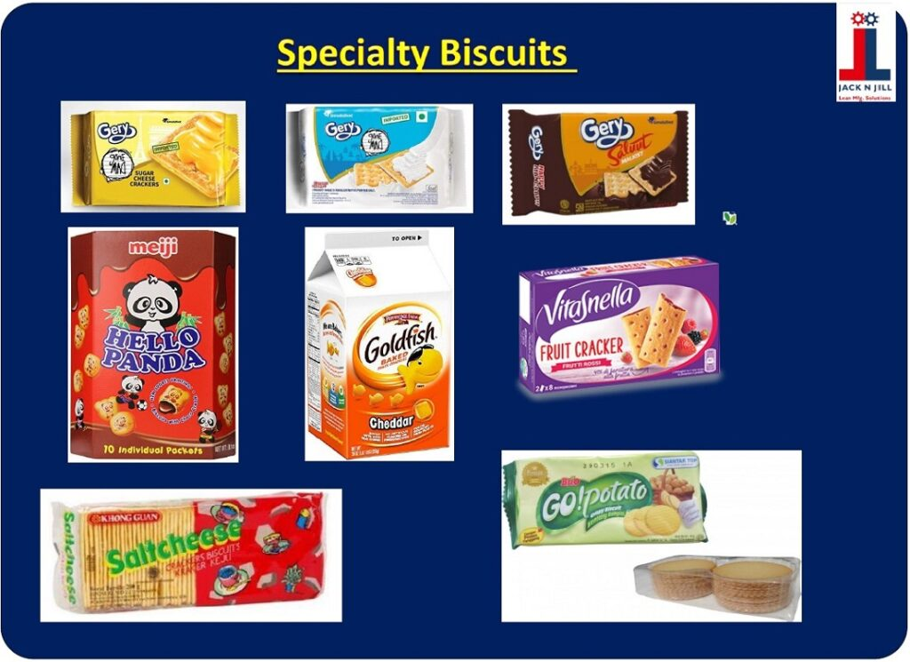 Specialty Biscuits2- Product Portfolio