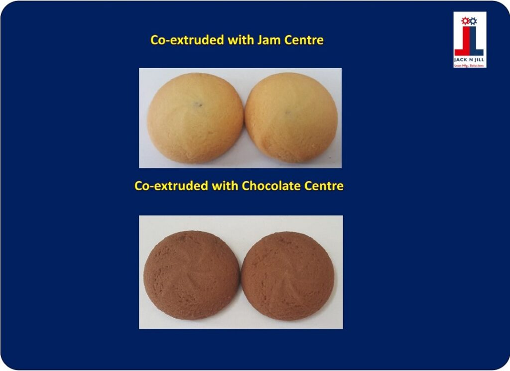Co-Extruded with Jam Centre and Co-Extruded with Chocolate Centre - Product Portfolio