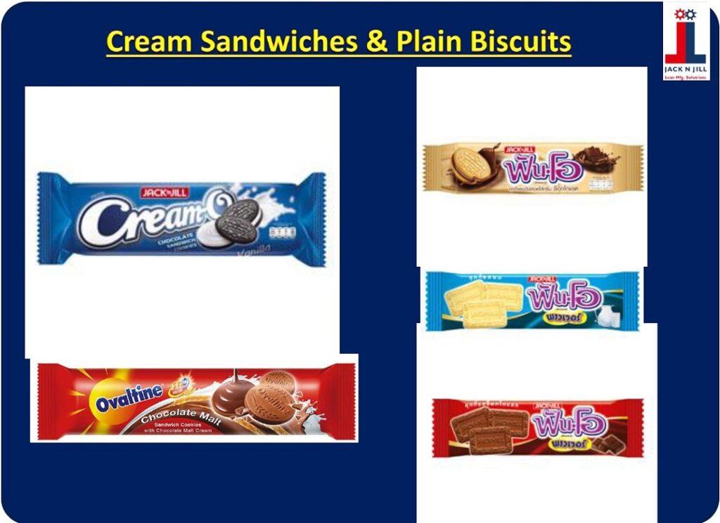Cream Sandwiches & Plain Biscuits - Product Portfolio