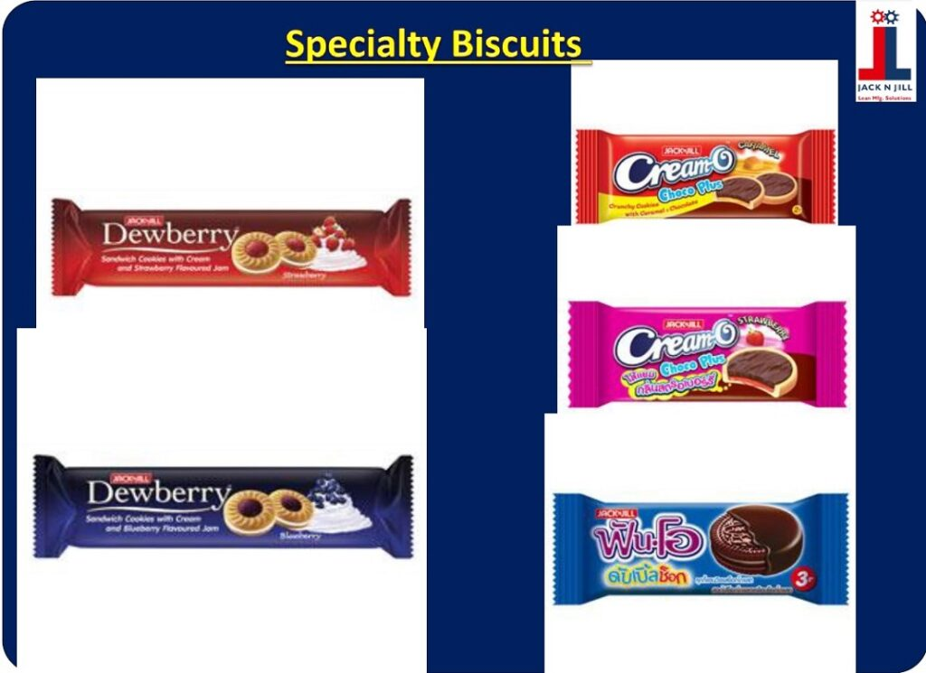Specialty Biscuits - Product Portfolio