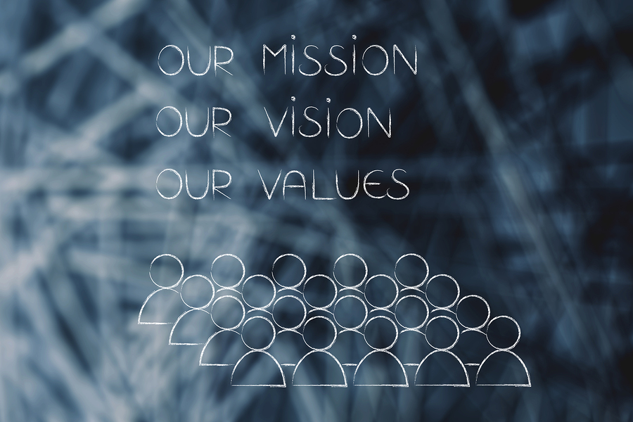 How well does your team know the company's values?