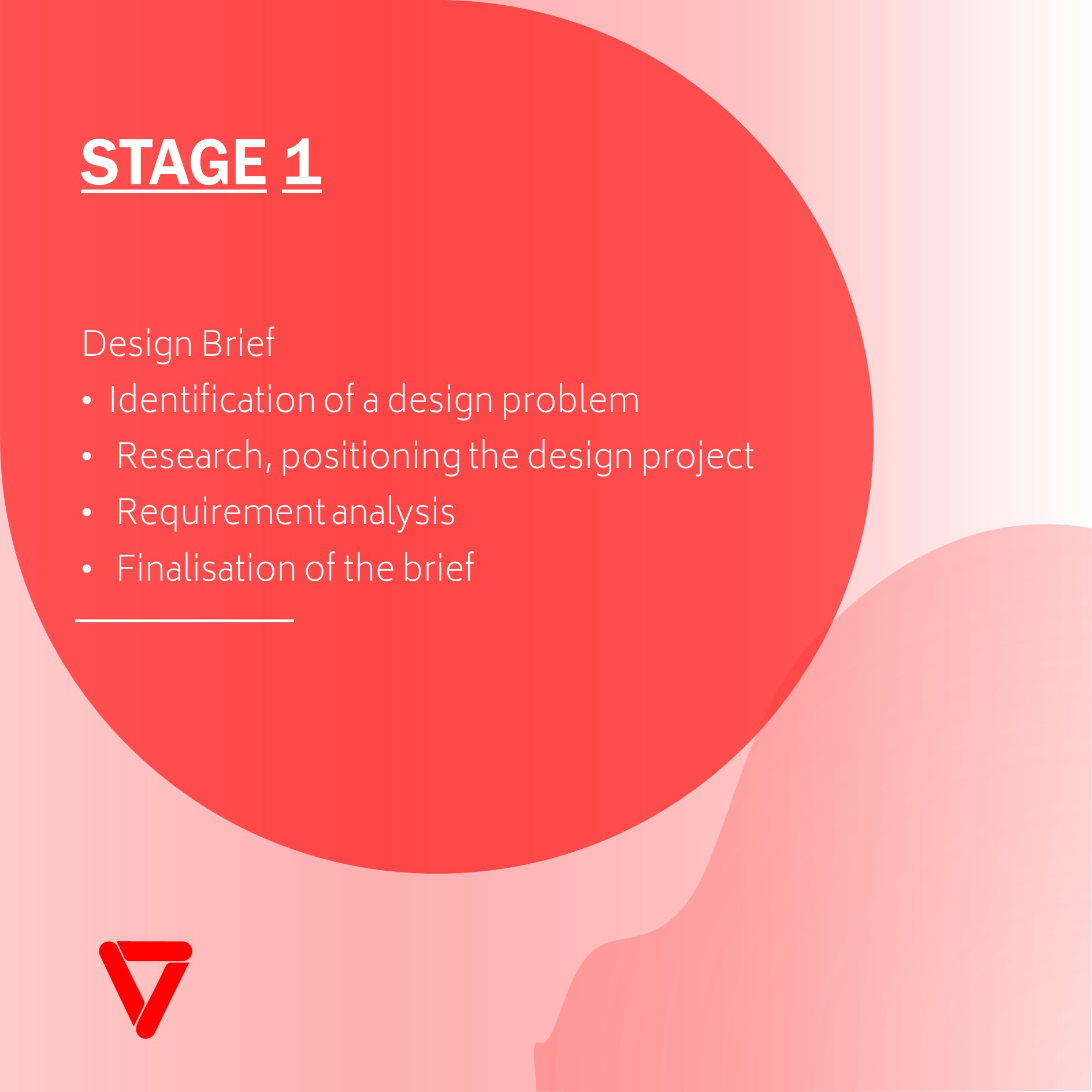 OUTLINE OF THE DESIGN PROCESS