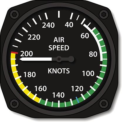 Havacılıkta Kullanılan Sürat Hesapları