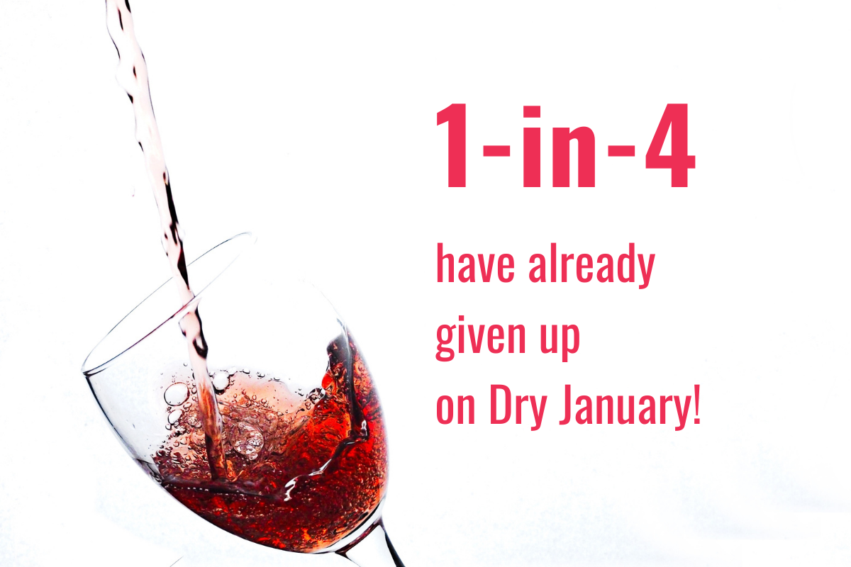 2.7m give up on Dry January