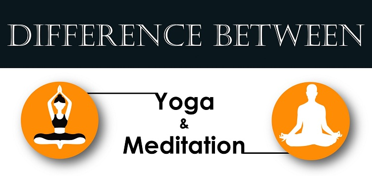 Difference between yoga and meditation