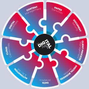 Digital Jigsaw