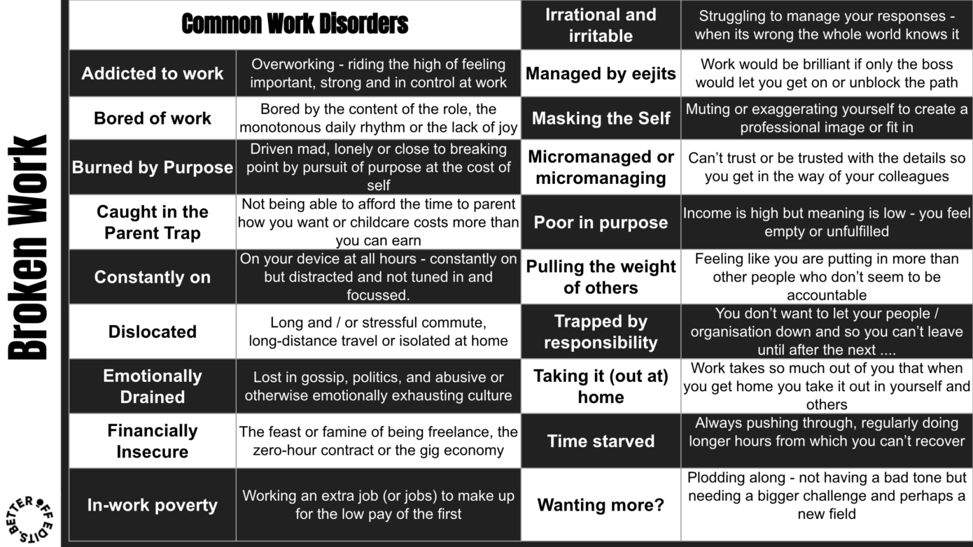Common Work Disorders