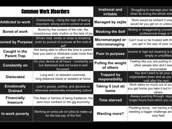 Common Work Disorders