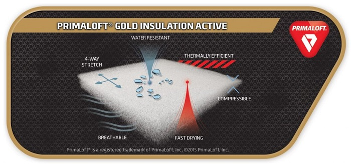 primaloft fabric technology for thermal protection