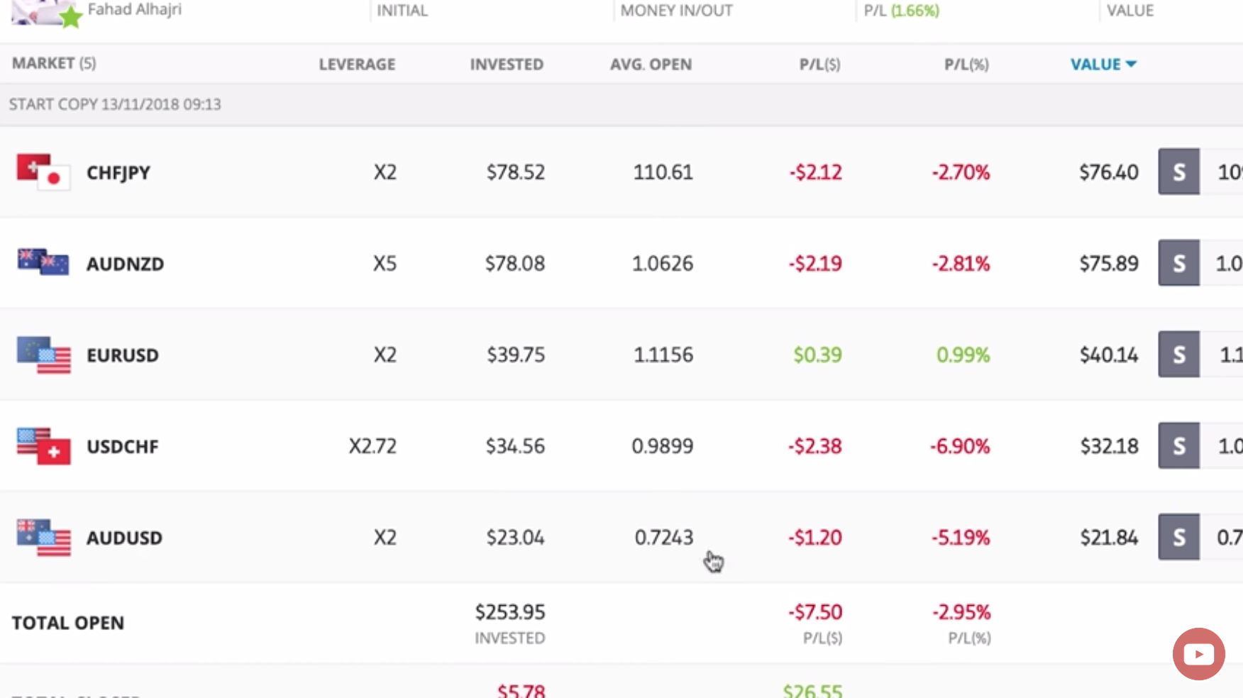 Picture showing alnayef's open trades in my portfolio - april 2019