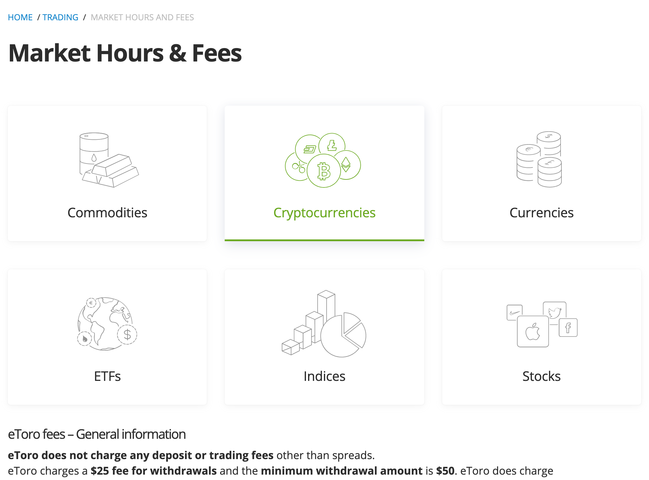 the fees page on eToro