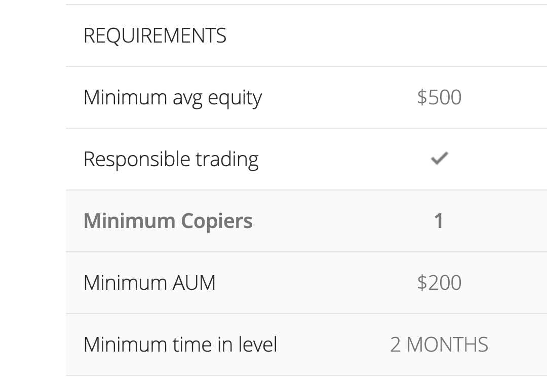 Table showing the requirements for the 'Cadet' level of eToro's PI program