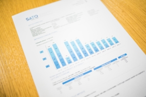 Report showing data