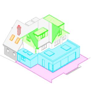 Permitted Development & Planning