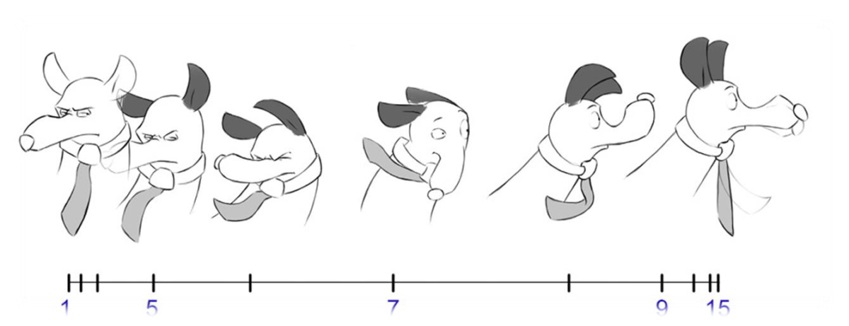 Character movement over timeline